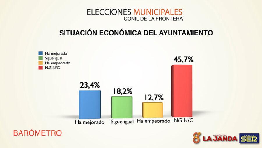 ELECCIONES-CONIL-2019-12