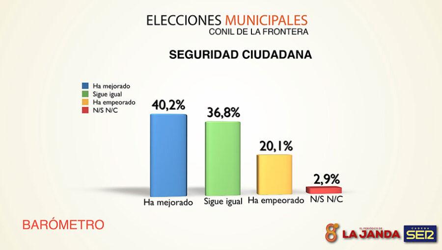 ELECCIONES-CONIL-2019-13