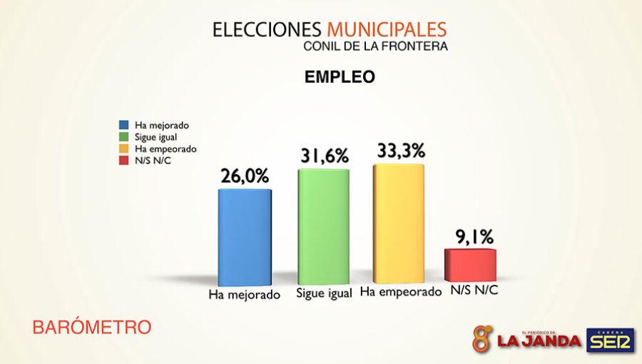 ELECCIONES-CONIL-2019-14