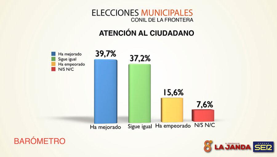 ELECCIONES-CONIL-2019-15