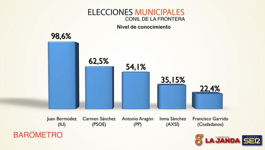 ELECCIONES-CONIL-2019-16