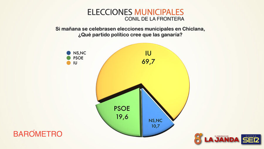 ELECCIONES-CONIL-2019-18