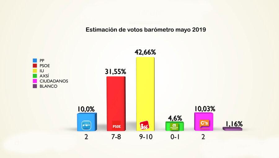ELECCIONES-CONIL-2019-21
