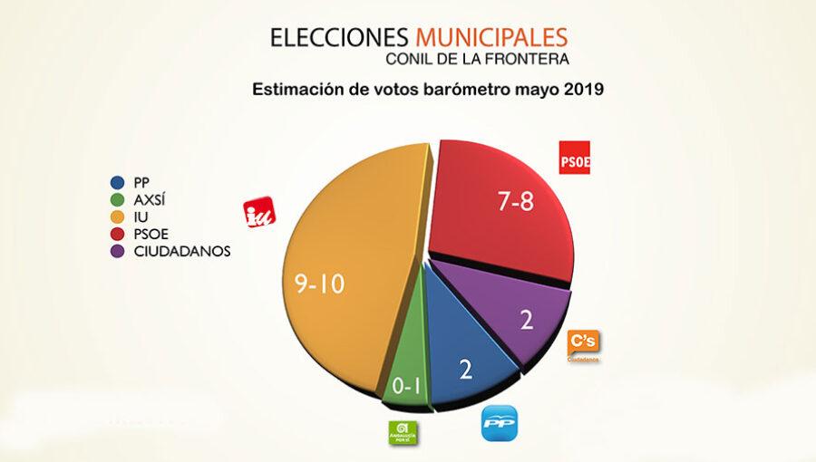 ELECCIONES-CONIL-2019-22