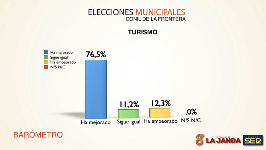 ELECCIONES-CONIL-2019-6