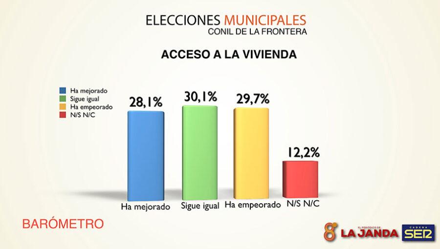 ELECCIONES-CONIL-2019-7